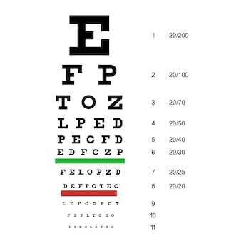 Badanie wykresu oka. wykres snellena.