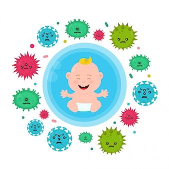 Bakteryjny mikroorganizm w kole. kolorowe bakterie i zarazki rozmieszczone wokół małego dziecka. ochrona dzieci przed wirusami, odporność, koncepcja odporności. płaski projekt ilustracji
