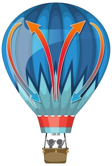 Balon na gorące powietrze w stylu kreskówki na białym tle
