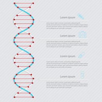 Baner dna, infografiki nauki