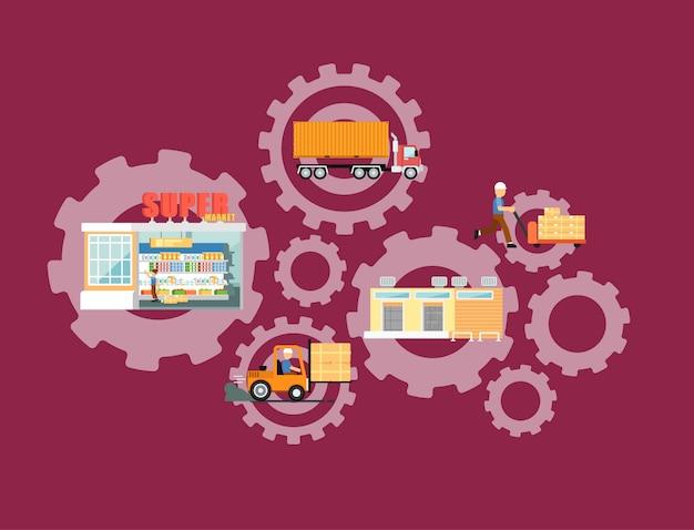 Baner dystrybucji detalicznej i dostawy towarów