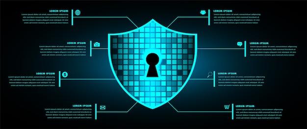 Baner tekstowy bezpieczeństwa
