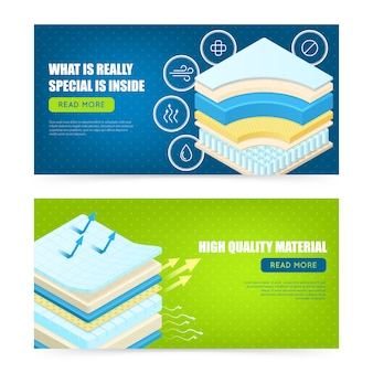 Banery materiałów warstw materaca