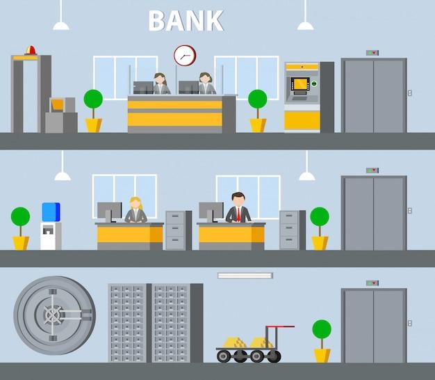 Banery poziome wnętrza banku