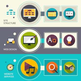 Banery projektowania stron internetowych