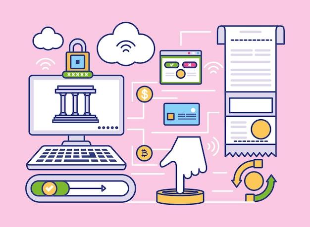 Bankowość płatności online