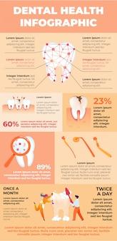Banner dental health infographic szablon kreskówka.