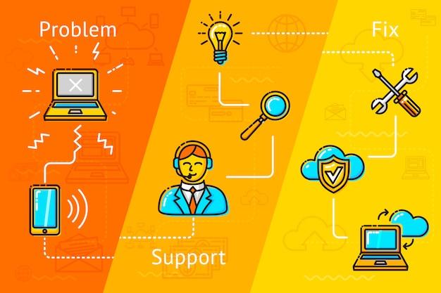 Banner o wsparciu, przetwarzaniu w chmurze, rozwiązywaniu problemów itp. ikony liniowe.