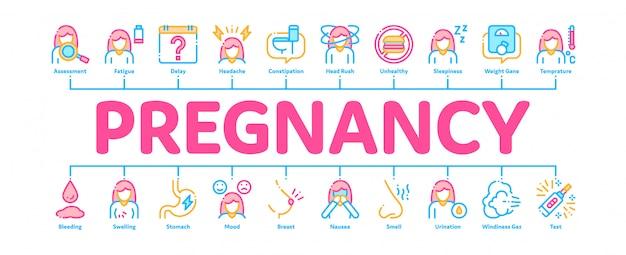 Banner objawów ciąży