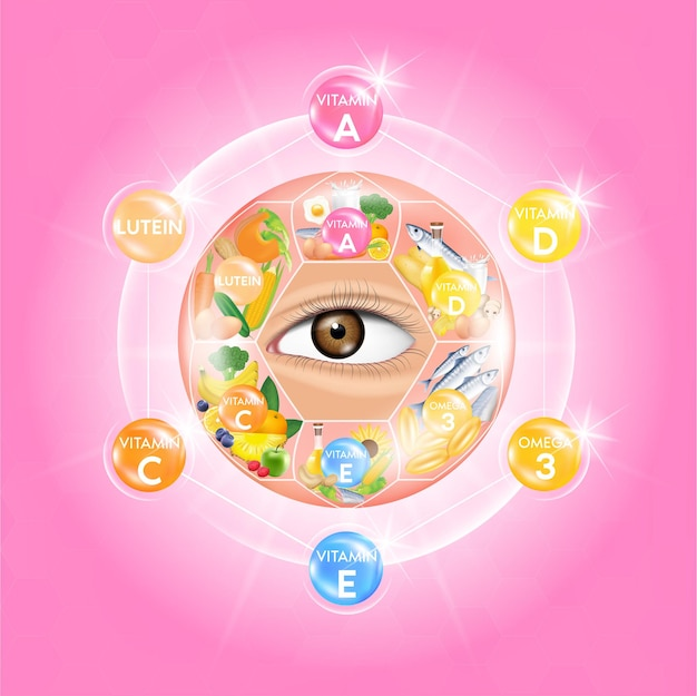 Banner witamin luteina i omega 3 żywność dla dobrego wzroku i zdrowych oczu