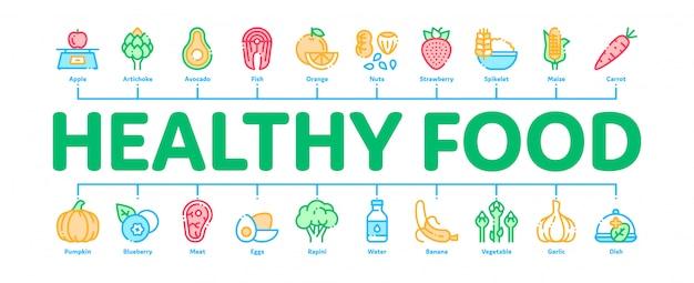Banner zdrowej żywności