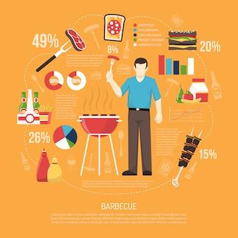 Barbecue infografiki płaski układ