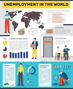 Bezczynności na całym świecie płaskie infografiki