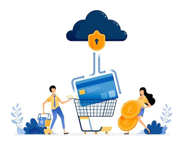 Bezpieczeństwo bankowości karty kredytowej. ludzie trzymający monety i koszyki na zakupy