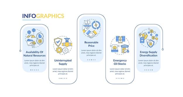 Bezpieczeństwo energii części wektor infographic szablon. dywersyfikacja, elementy projektu prezentacji awaryjnej. wizualizacja danych w 5 krokach. wykres osi czasu procesu. układ przepływu pracy z ikonami liniowymi