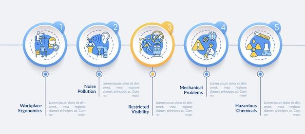 Bezpieczeństwo w miejscu pracy dotyczy szablonu infografiki
