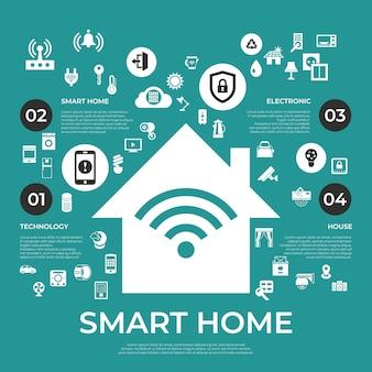 Bezprzewodowe inteligentne cyfrowe ikony domu