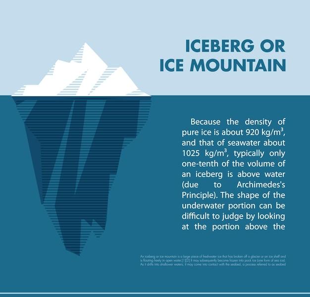 Biała wskazówka wektor lodowa góra wektor ilustracja góra lodowa w minimalistycznym stylu szablonu wektorowego