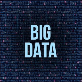 Big data analiza tła informacyjnego.