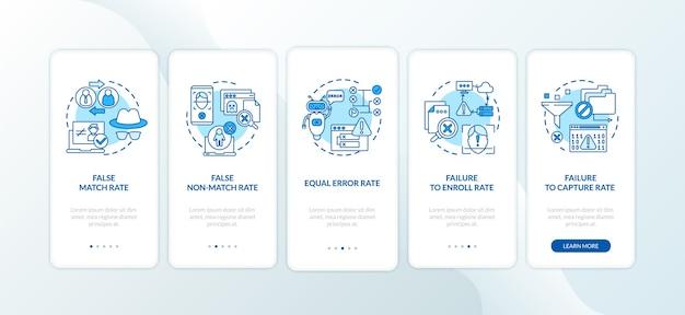 Biometryczna analiza wydajności systemu, wprowadzająca ekran strony aplikacji mobilnej z koncepcjami