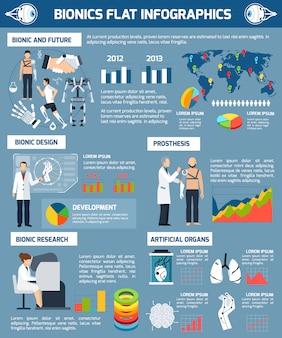 Bioniki płaskie infografiki