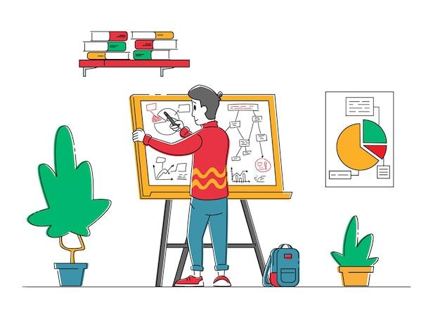 Biznesmen charakter stanąć przed białą tablicą rysunek biznesplanu strategia i taktyka