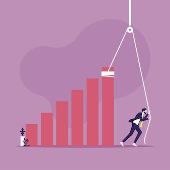 Biznesmen podciąga wykres biznesowy ze wzrostem liny i szpuli oraz poprawą zysków