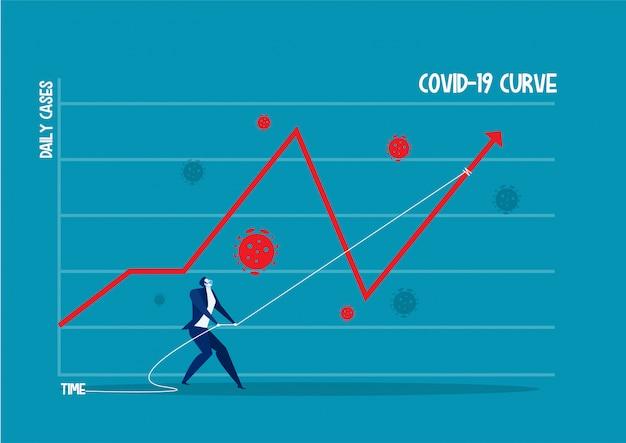 Biznesmen próbuje spłaszczyć wzrost wykresu z wektora koncepcyjnego wirusa ryzyka korona 2019.