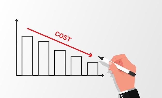 Biznesmen rysunek wykres redukcji kosztów