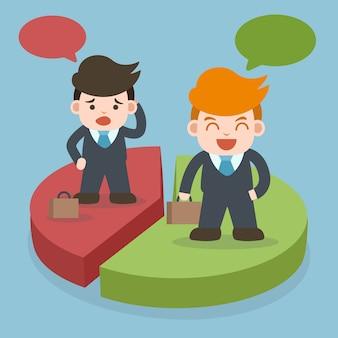 Biznesmen z wykresu kołowego zysków i strat. koncepcja biznesu finansów