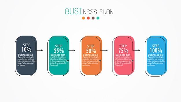 Biznesowa diagram ilustracja