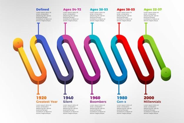 Biznesowa infographic osi czasu płaski projekt