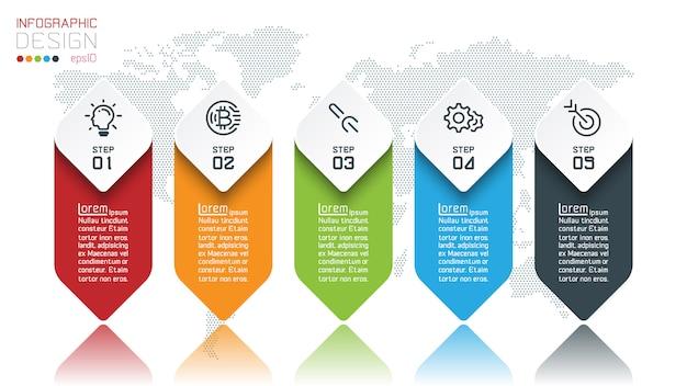 Biznesowa infographic z 5 krokami.