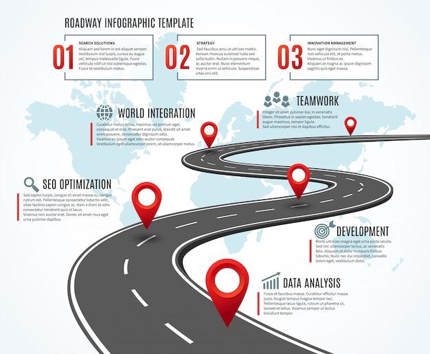 Biznesowa mapa drogowa. oś czasu strategii z kamieniami milowymi, droga do sukcesu. przepływ pracy, planowanie infografiki trasy