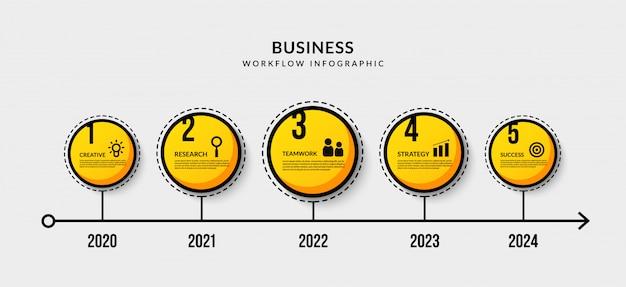 Biznesowa plansza na osi czasu z pięcioma krokami, wizualizacja danych konturowych