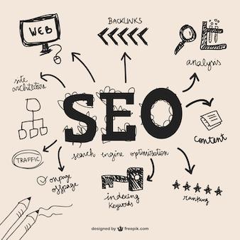 Biznesu internetowego strategia seo wektor