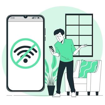Brak ilustracji koncepcji połączenia