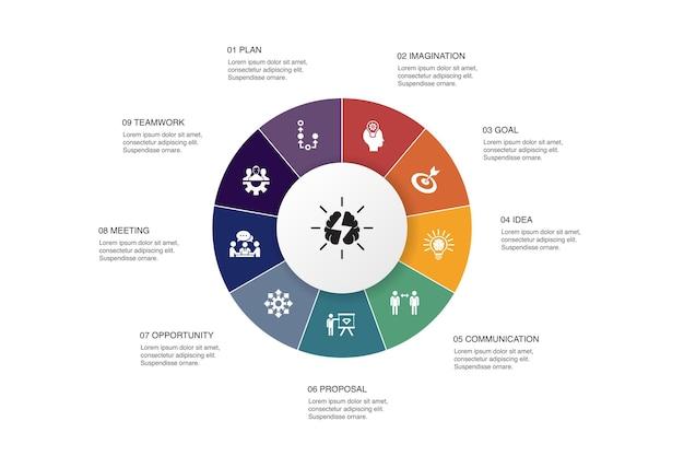 Burza mózgów infografika 10 kroków koło projekt. wyobraźnia, pomysł, okazja, praca zespołowa proste ikony