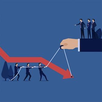 Business manager chce, aby pracownik unikał spadającej metafory wykresu utraty bankructwa i kryzysu.