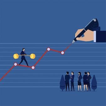 Business walk balansując na wykresie, czerpiąc korzyści finansowe ręcznie, podczas gdy zespół analizuje przyszłe zyski.
