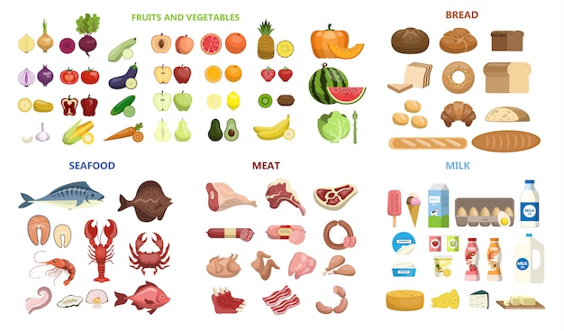 Cały zestaw żywności. owoce i warzywa, mięso i nabiał, owoce morza i chleb.