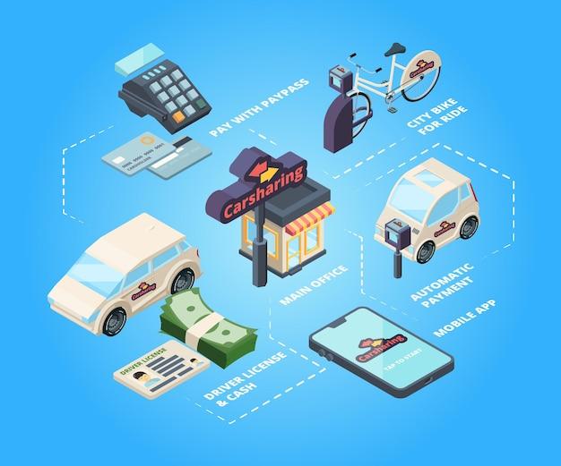 Carshare. smartfon rezerwuje transport miejski samochód kierowca rower społeczność wypożyczalnia samochodów schemat blokowy izometryczny.
