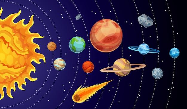 Cartoon planet układu słonecznego. obserwatorium astronomiczne mała planeta. przestrzeń galaktyki astronomicznej. słońce merkury wenus ziemia mars jowisz saturn uran neptuna kometa asteroida. obrót orbit