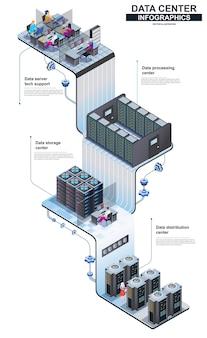 Centrum danych nowoczesna ilustracja koncepcja izometryczna