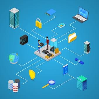 Centrum danych z infografiką sprzętu serwerów hostingowych