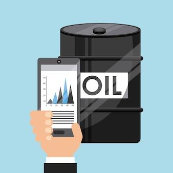 Ceny oleju