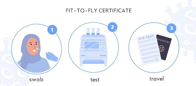 Certyfikat nadający się do lotu. covid testy pcr do podróży. pielęgniarka pobiera wymaz z nosa od muzułmanki