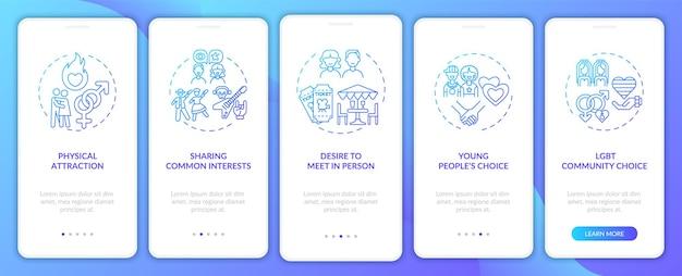 Chęć osobistego spotkania na ekranie strony aplikacji mobilnej z koncepcjami. przewodnik po atrakcjach fizycznych 5 kroków instrukcji graficznych.