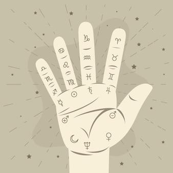 Chiromancja ilustracja ręką i zodiakami