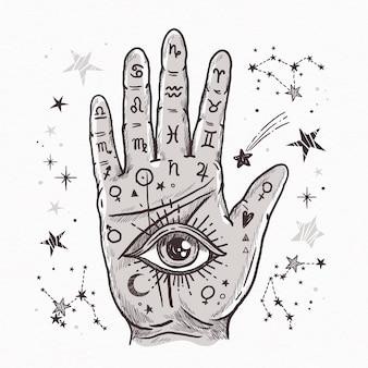 Chiromancja ze znakami zodiaku i okiem